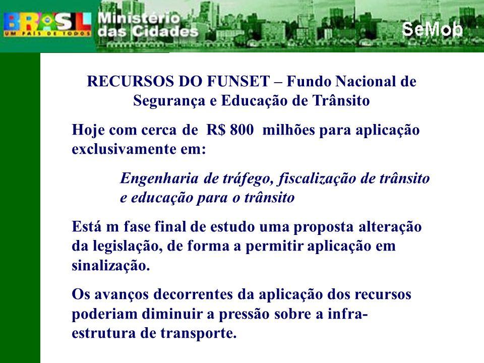 RECURSOS DO FUNSET – Fundo Nacional de Segurança e Educação de Trânsito