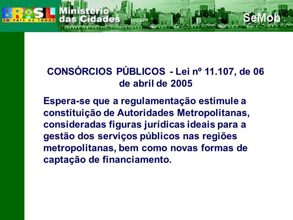 CONSÓRCIOS PÚBLICOS - Lei nº 11.107, de 06 de abril de 2005