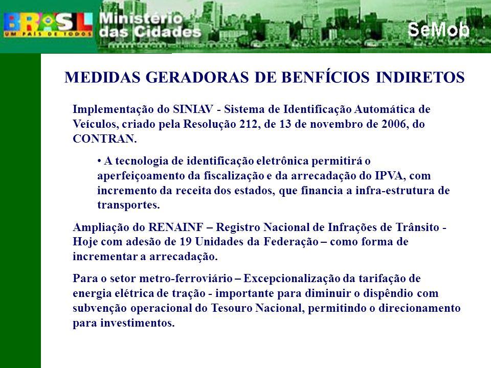 MEDIDAS GERADORAS DE BENFÍCIOS INDIRETOS