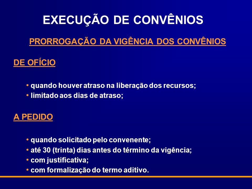 PRORROGAÇÃO DA VIGÊNCIA DOS CONVÊNIOS