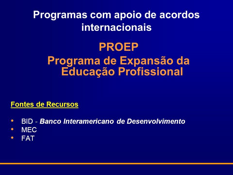 Programas com apoio de acordos internacionais