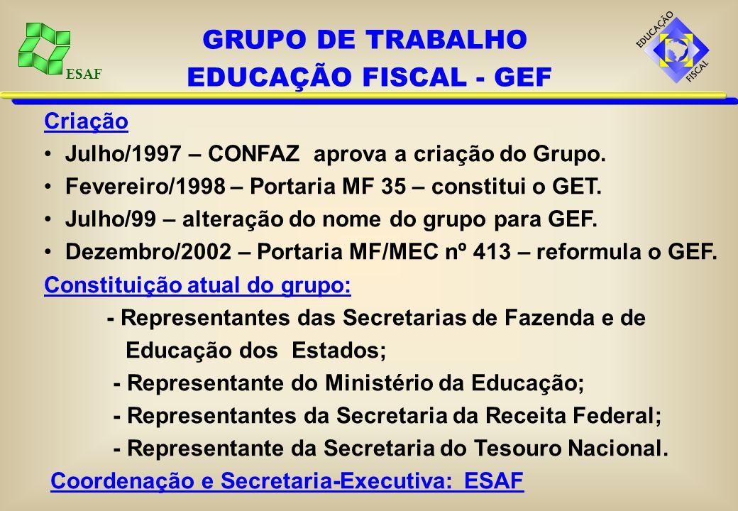 GRUPO DE TRABALHO EDUCAÇÃO FISCAL - GEF Criação