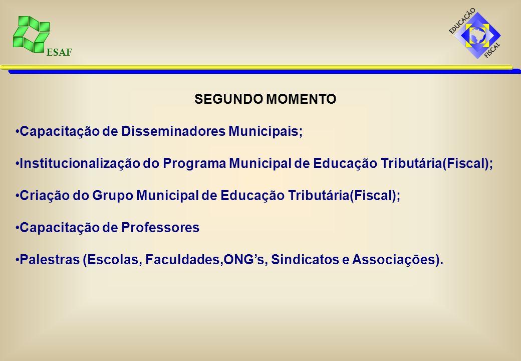 SEGUNDO MOMENTO Capacitação de Disseminadores Municipais; Institucionalização do Programa Municipal de Educação Tributária(Fiscal);
