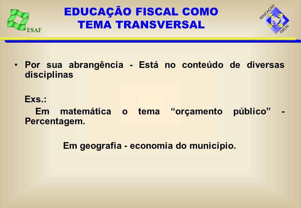 EDUCAÇÃO FISCAL COMO TEMA TRANSVERSAL