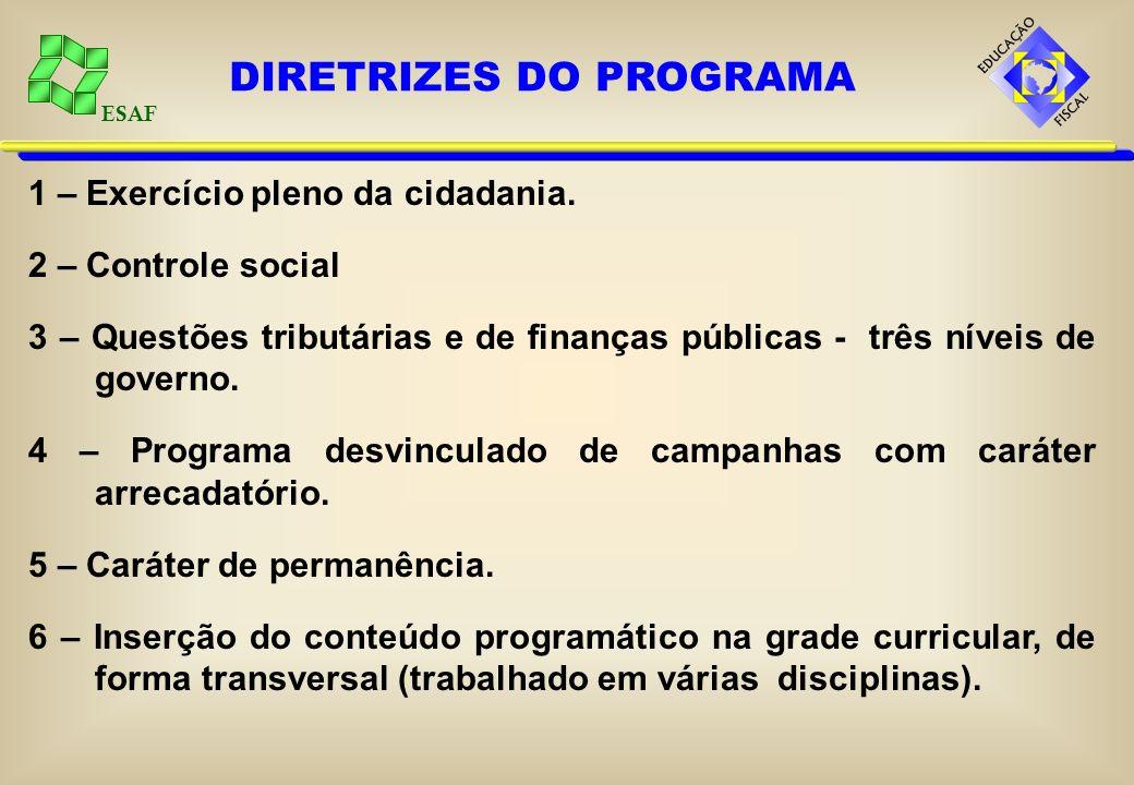 DIRETRIZES DO PROGRAMA