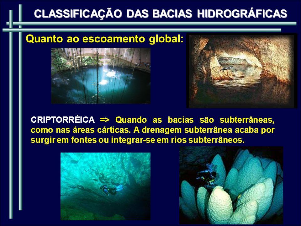 CLASSIFICAÇÃO DAS BACIAS HIDROGRÁFICAS