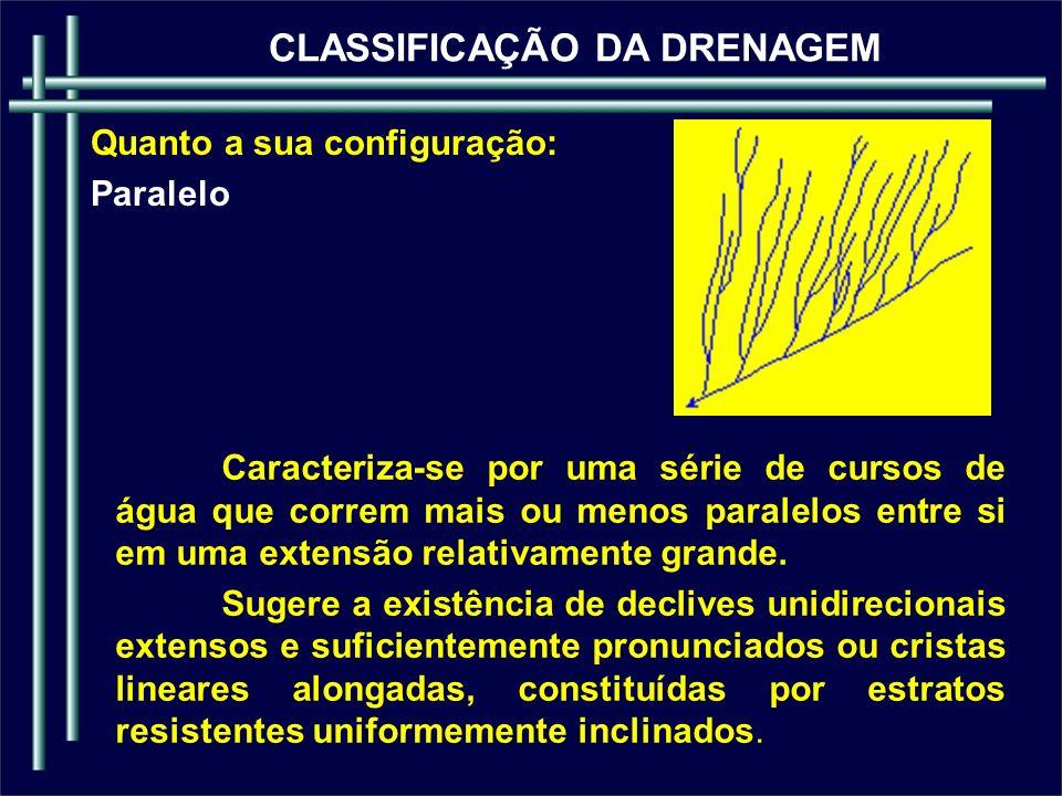 CLASSIFICAÇÃO DA DRENAGEM