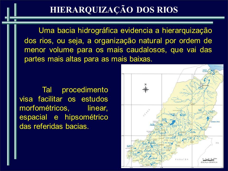 HIERARQUIZAÇÃO DOS RIOS