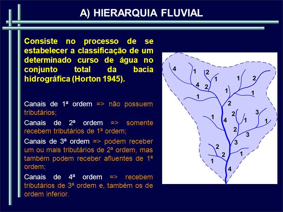 A) HIERARQUIA FLUVIAL