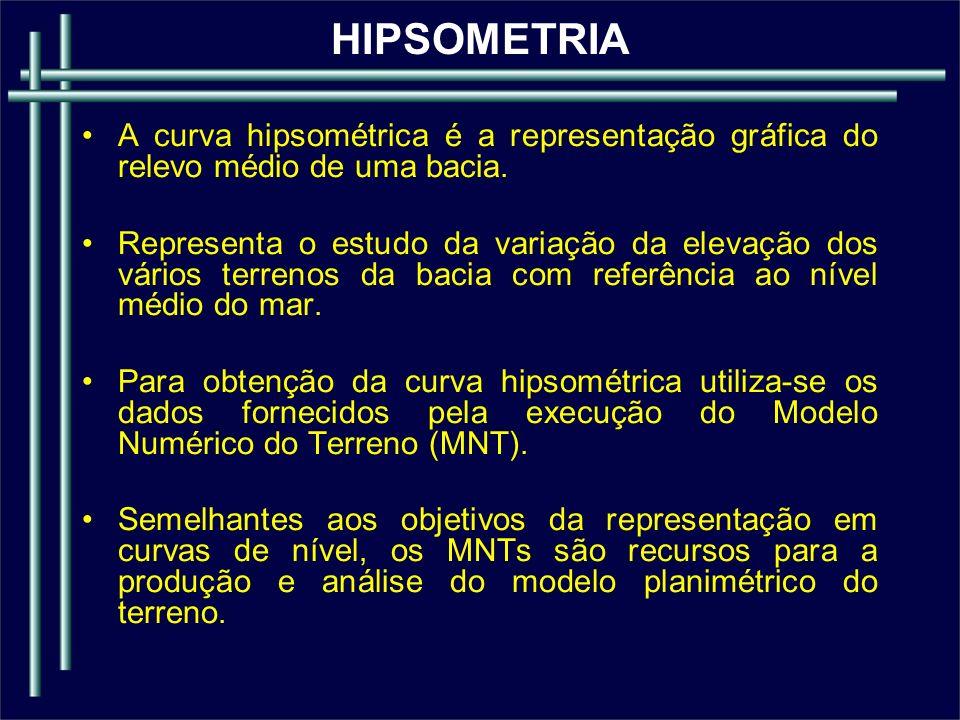 HIPSOMETRIA A curva hipsométrica é a representação gráfica do relevo médio de uma bacia.