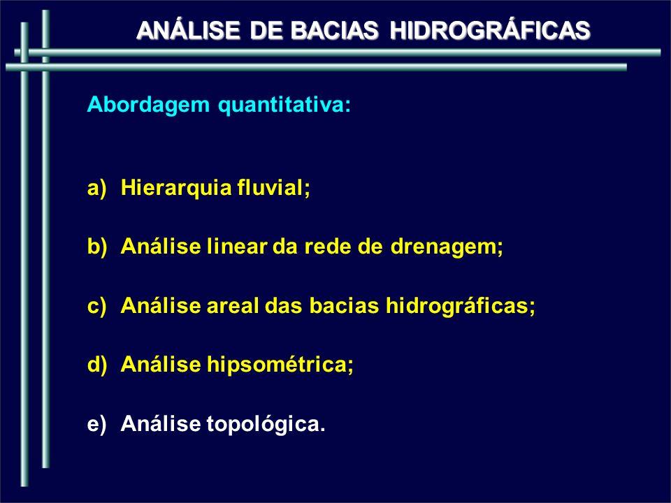 ANÁLISE DE BACIAS HIDROGRÁFICAS