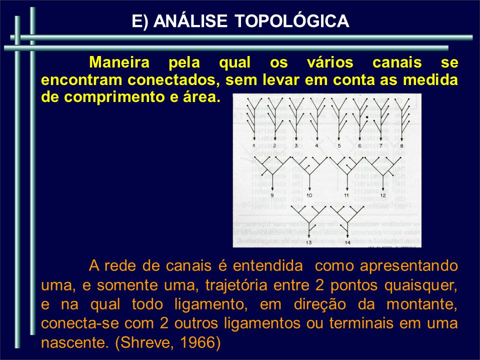 E) ANÁLISE TOPOLÓGICA Maneira pela qual os vários canais se encontram conectados, sem levar em conta as medida de comprimento e área.