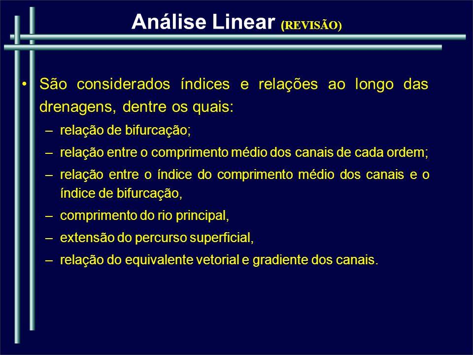 Análise Linear (REVISÃO)