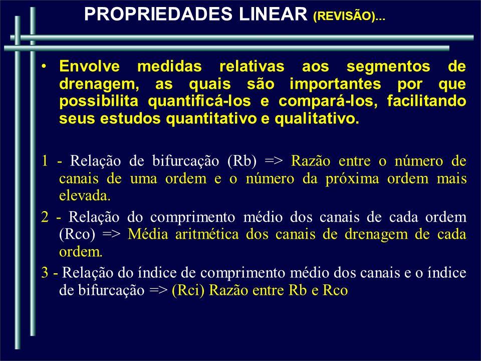PROPRIEDADES LINEAR (REVISÃO)...