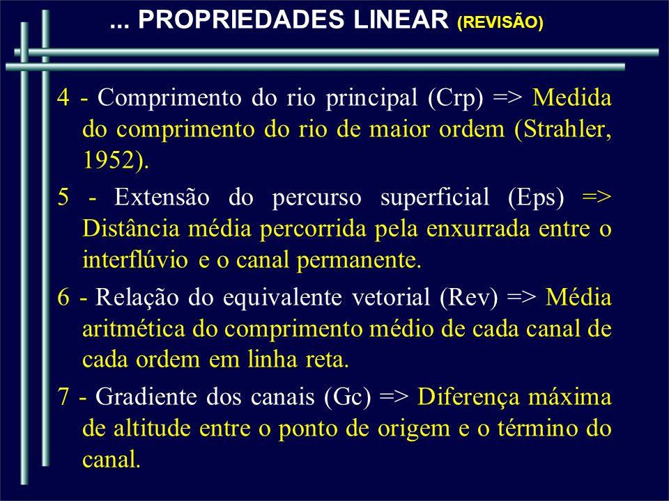 ... PROPRIEDADES LINEAR (REVISÃO)
