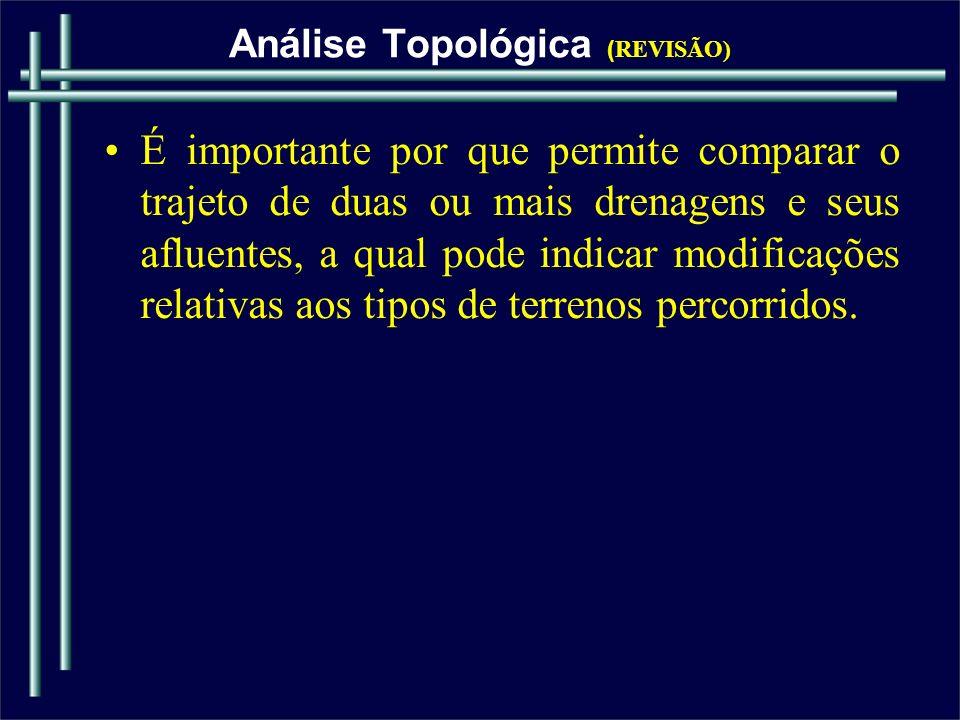Análise Topológica (REVISÃO)