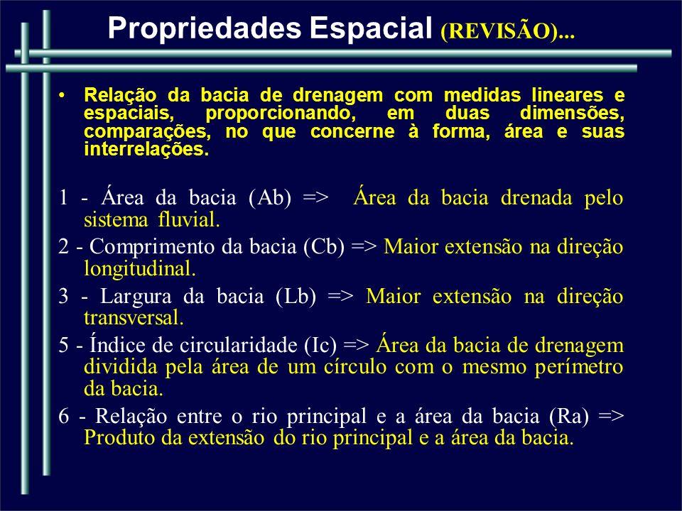 Propriedades Espacial (REVISÃO)...