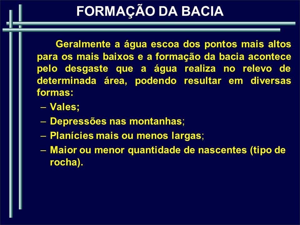FORMAÇÃO DA BACIA