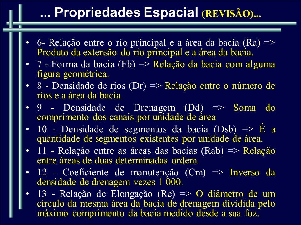 ... Propriedades Espacial (REVISÃO)...