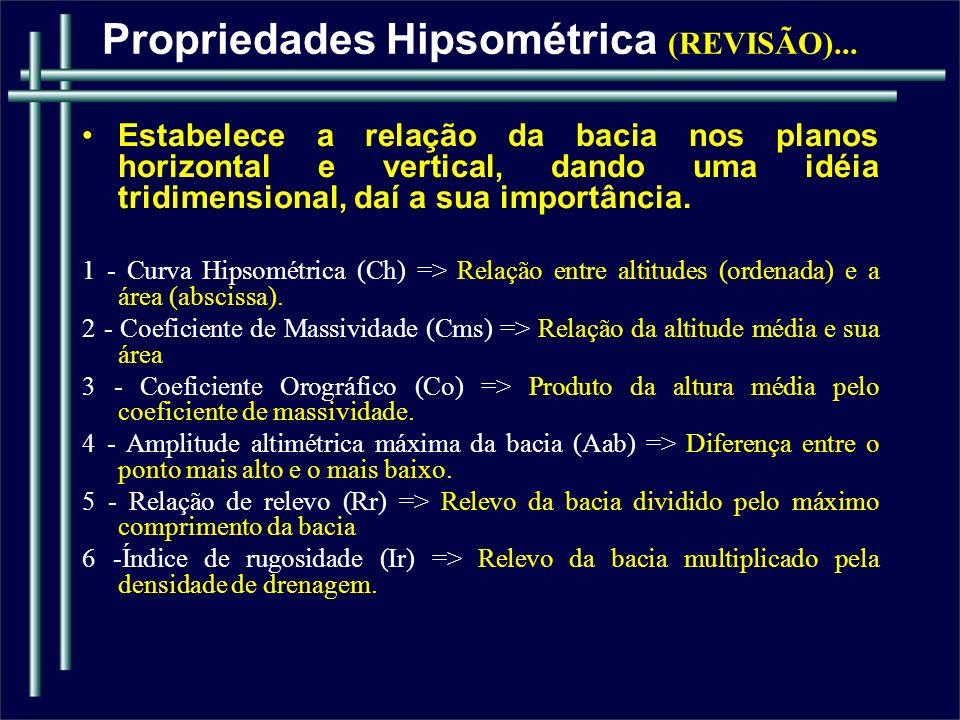 Propriedades Hipsométrica (REVISÃO)...