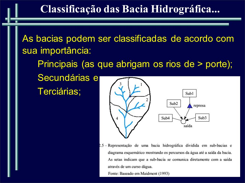 Classificação das Bacia Hidrográfica...