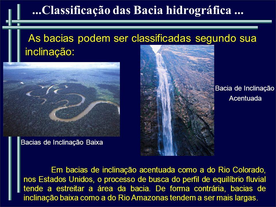 ...Classificação das Bacia hidrográfica ...