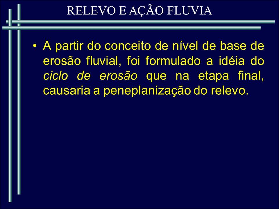 RELEVO E AÇÃO FLUVIA