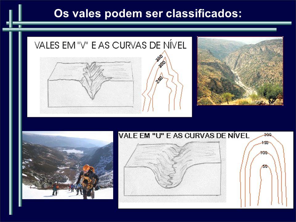 Os vales podem ser classificados: