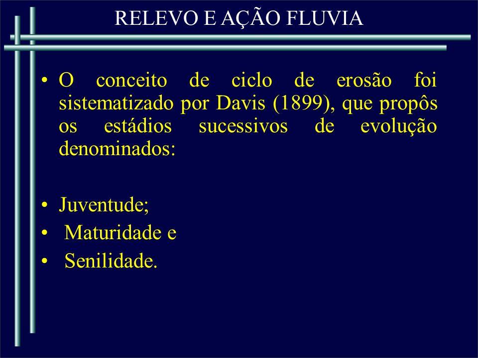 RELEVO E AÇÃO FLUVIA O conceito de ciclo de erosão foi sistematizado por Davis (1899), que propôs os estádios sucessivos de evolução denominados: