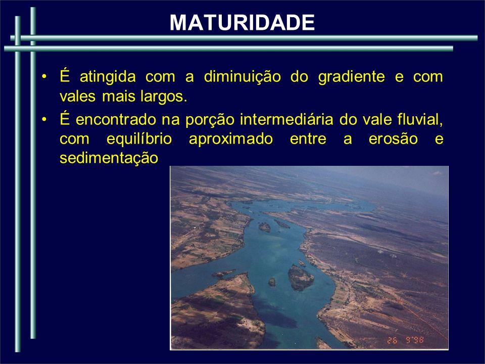 MATURIDADE É atingida com a diminuição do gradiente e com vales mais largos.