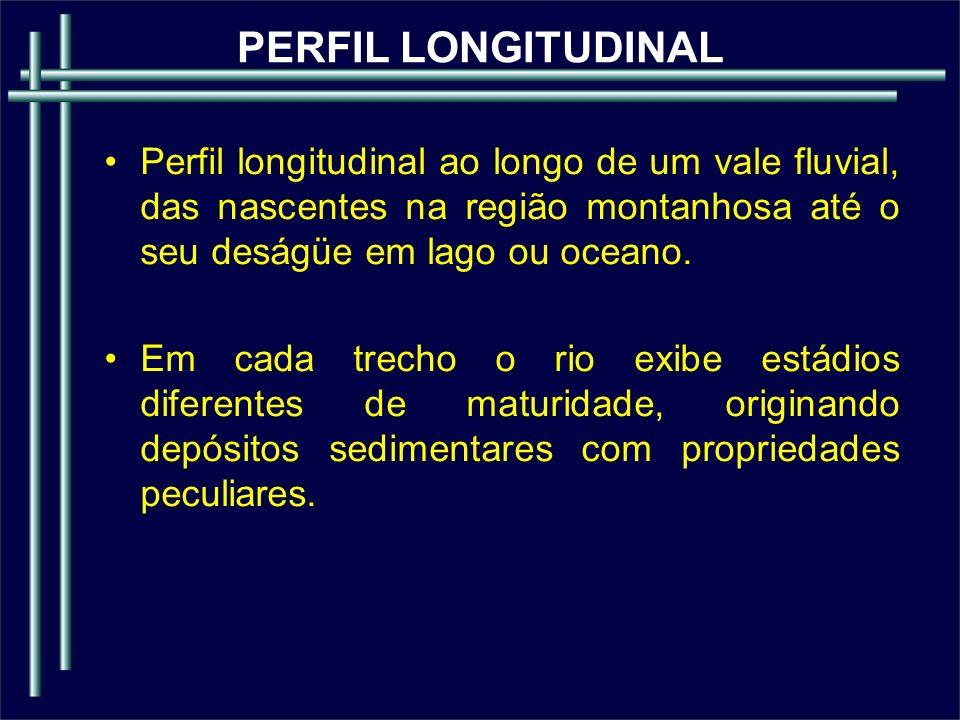 PERFIL LONGITUDINAL Perfil longitudinal ao longo de um vale fluvial, das nascentes na região montanhosa até o seu deságüe em lago ou oceano.