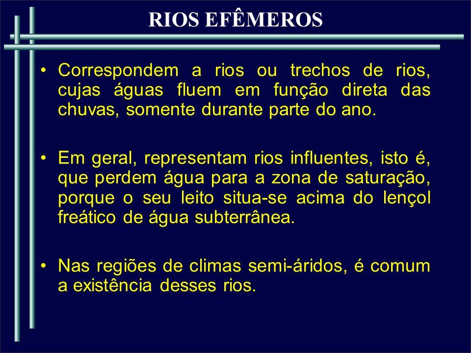 RIOS EFÊMEROS Correspondem a rios ou trechos de rios, cujas águas fluem em função direta das chuvas, somente durante parte do ano.