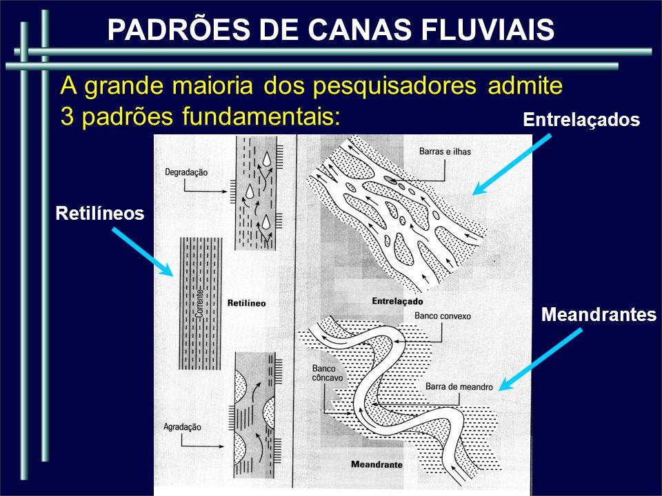 PADRÕES DE CANAS FLUVIAIS