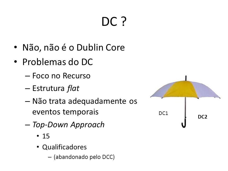 DC Não, não é o Dublin Core Problemas do DC Foco no Recurso