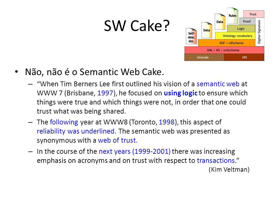 SW Cake Não, não é o Semantic Web Cake.