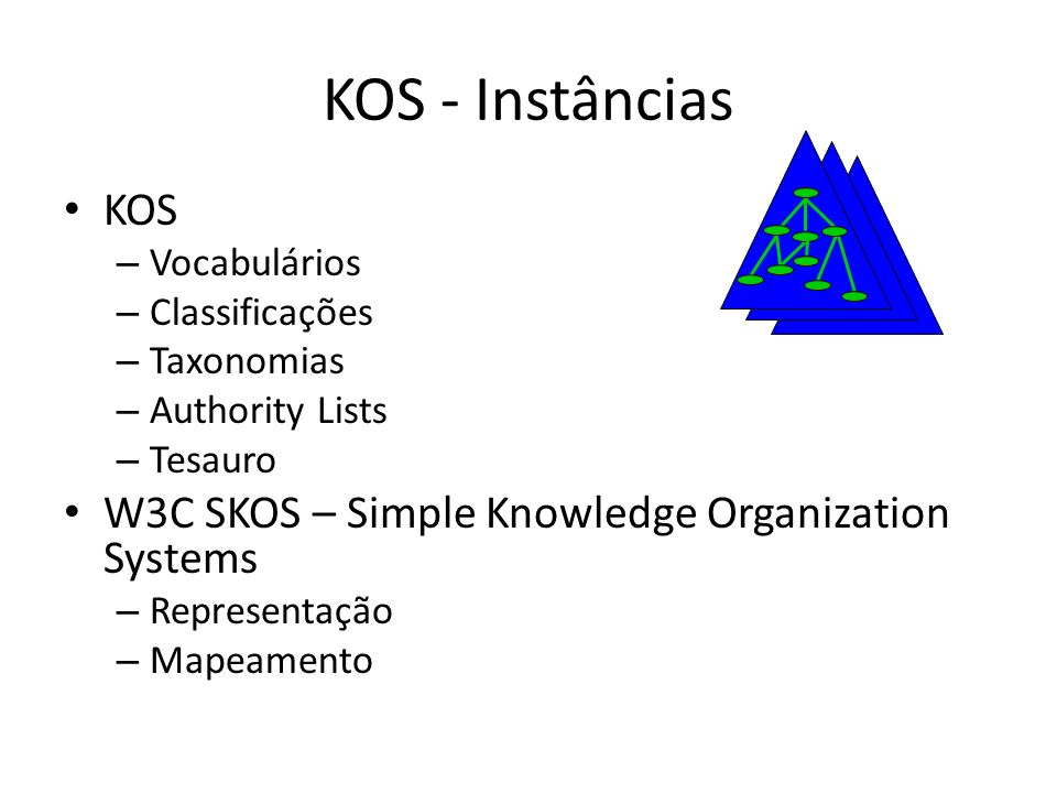 KOS - Instâncias KOS W3C SKOS – Simple Knowledge Organization Systems