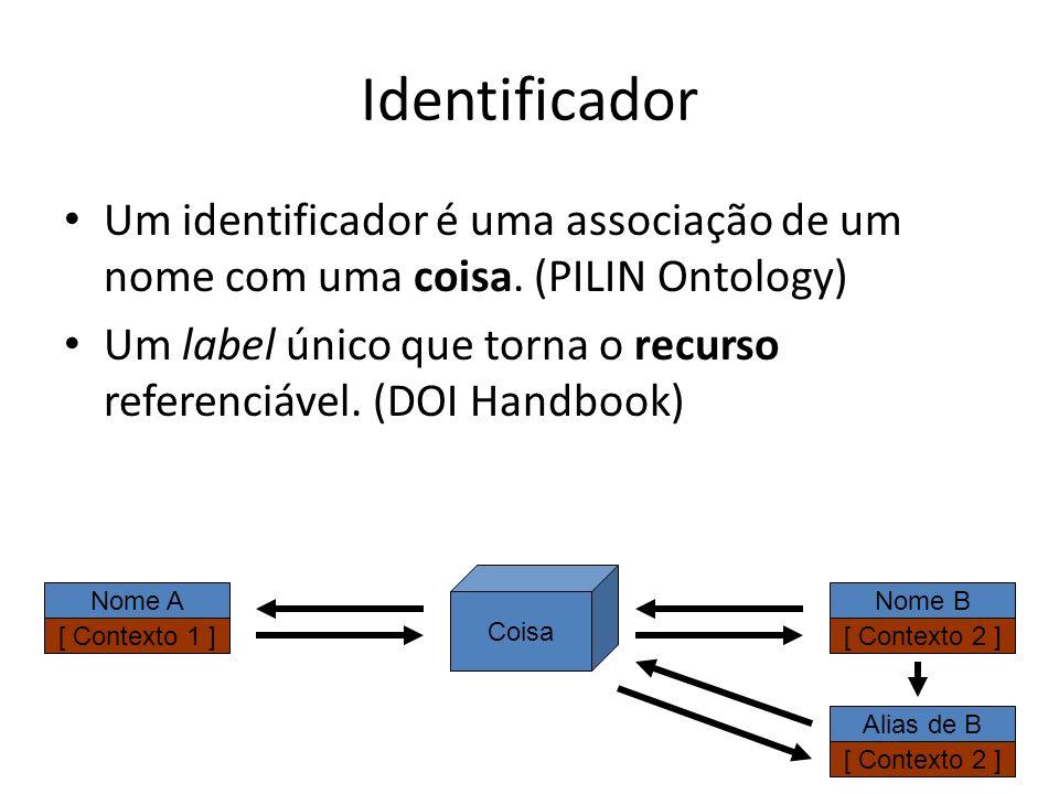 Identificador Um identificador é uma associação de um nome com uma coisa. (PILIN Ontology)