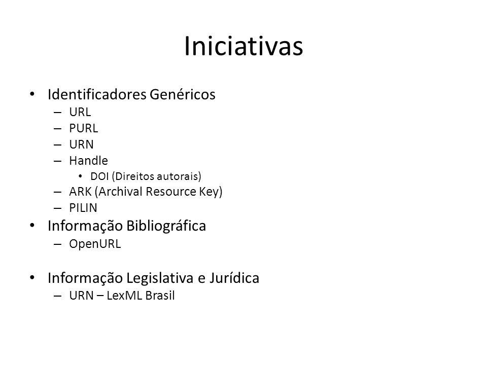 Iniciativas Identificadores Genéricos Informação Bibliográfica