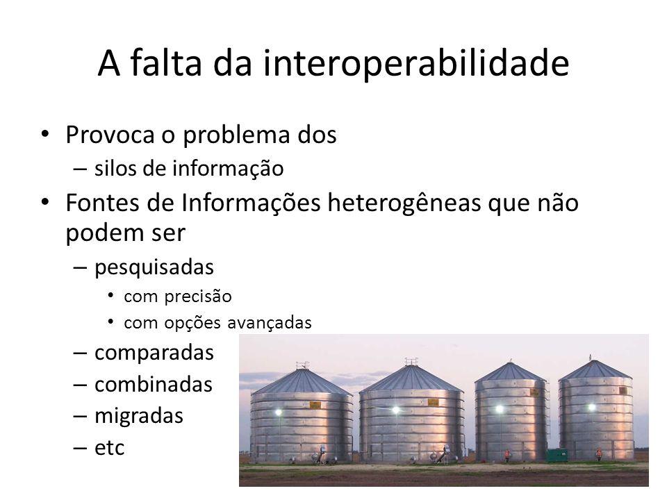 A falta da interoperabilidade