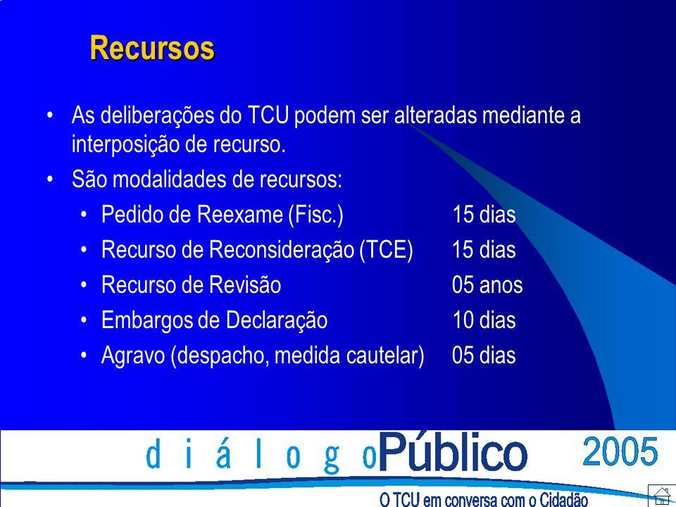 RecursosAs deliberações do TCU podem ser alteradas mediante a interposição de recurso. São modalidades de recursos: