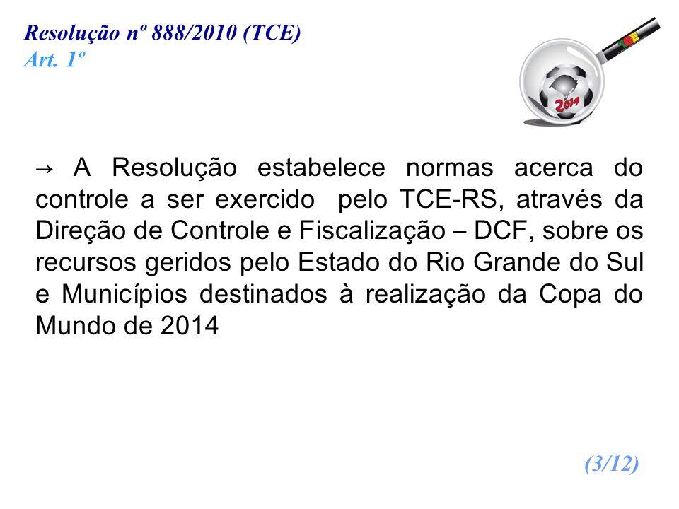 Resolução nº 888/2010 (TCE)Art. 1º.