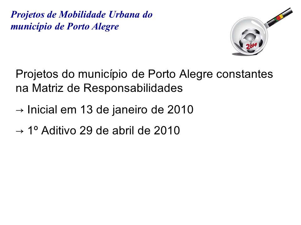 → Inicial em 13 de janeiro de 2010 → 1º Aditivo 29 de abril de 2010