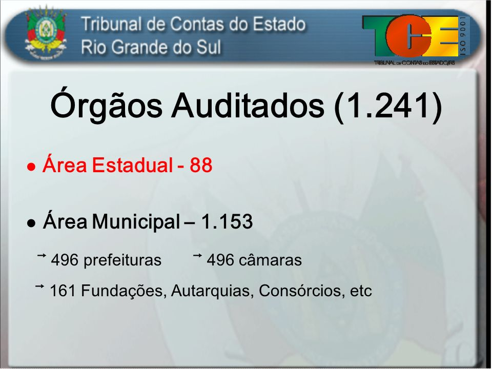 Órgãos Auditados (1.241) ⃗ 496 prefeituras ⃗ 496 câmaras