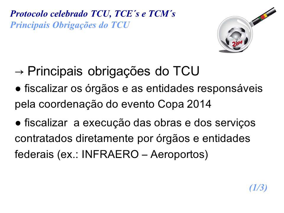 → Principais obrigações do TCU