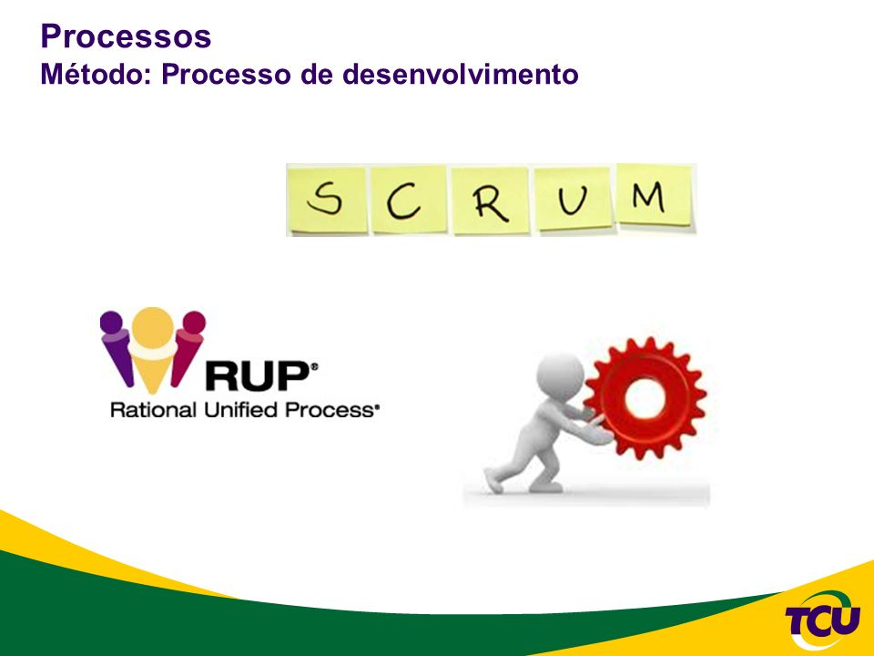 Processos Método: Processo de desenvolvimento