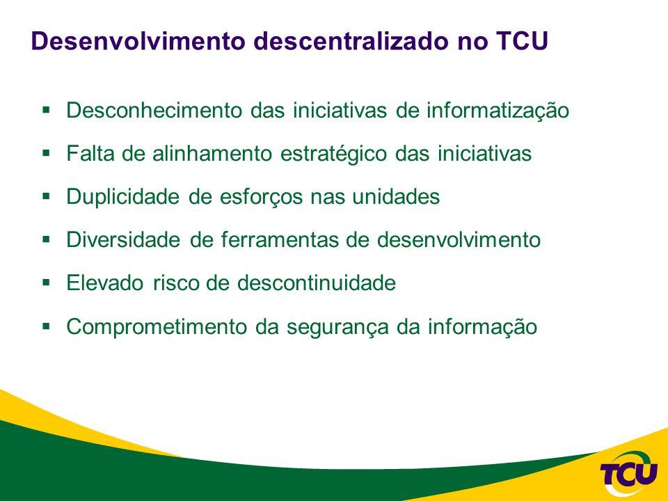 Desenvolvimento descentralizado no TCU