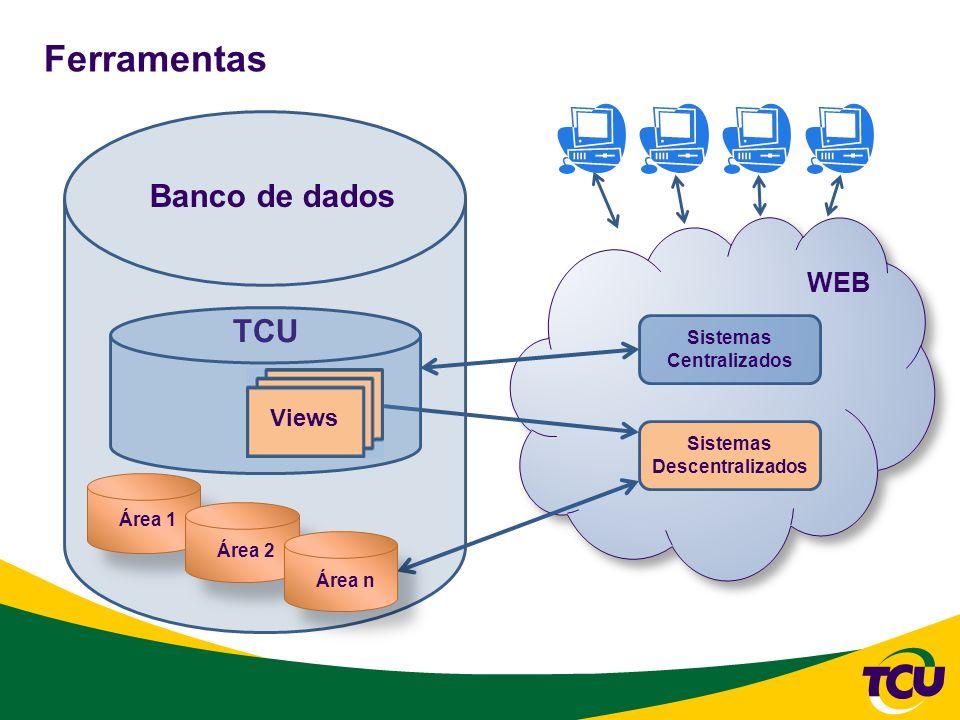 Sistemas Centralizados Sistemas Descentralizados