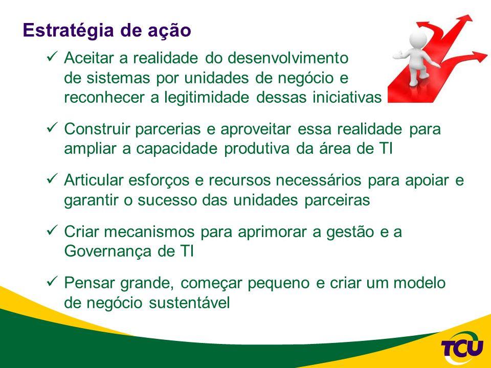 31/10/2008 Estratégia de ação.