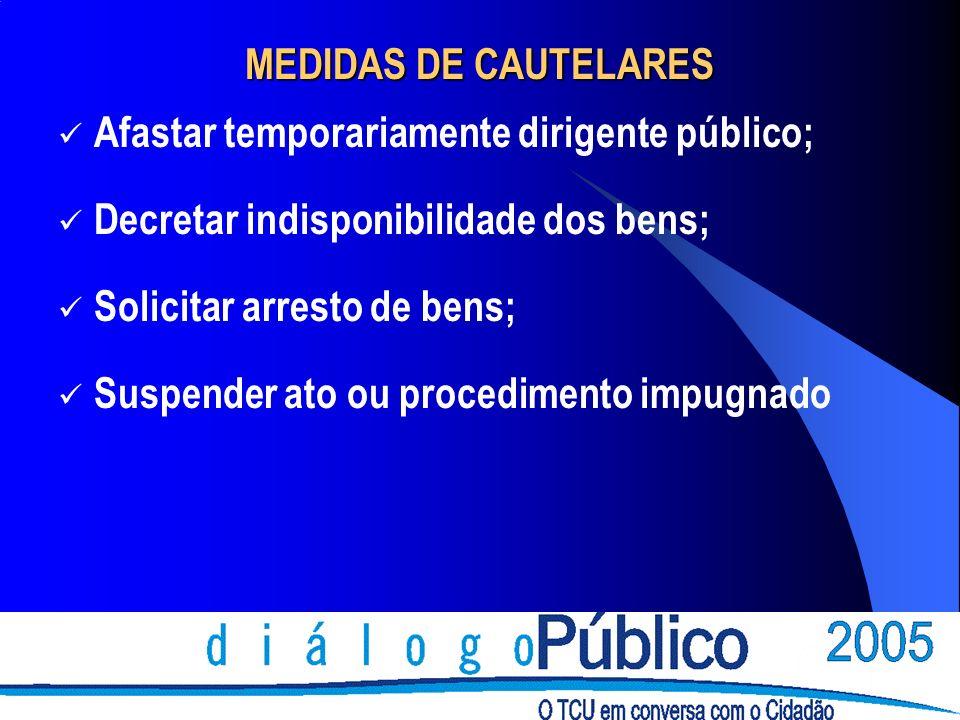 MEDIDAS DE CAUTELARES Afastar temporariamente dirigente público; Decretar indisponibilidade dos bens;