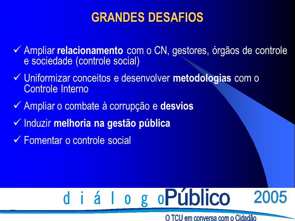 GRANDES DESAFIOS Ampliar relacionamento com o CN, gestores, órgãos de controle e sociedade (controle social)